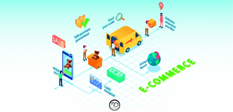 What Is eCommerce and The Advantages of  eCommerce